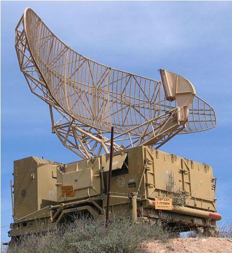 radar facts