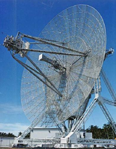 interesting facts about radar