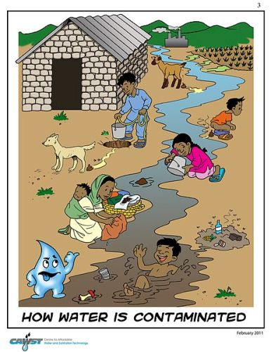 River Pollution South Asia