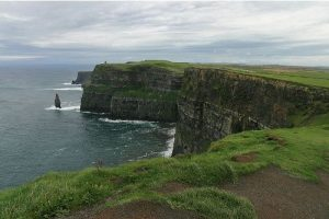 Facts about Republic of Ireland