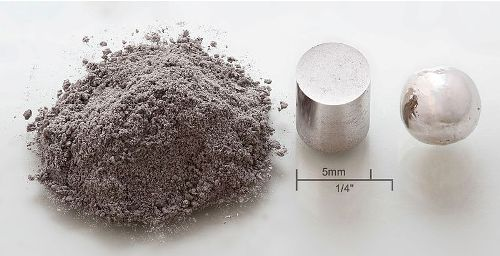 Facts about Rhodium