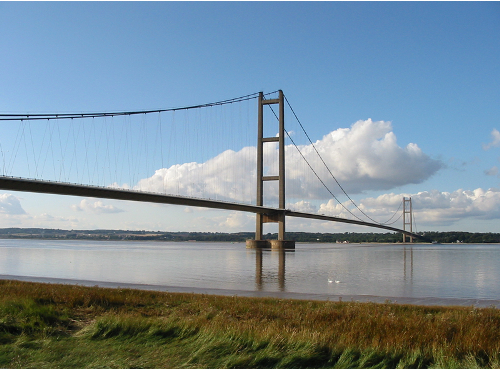 The River Humber Facts