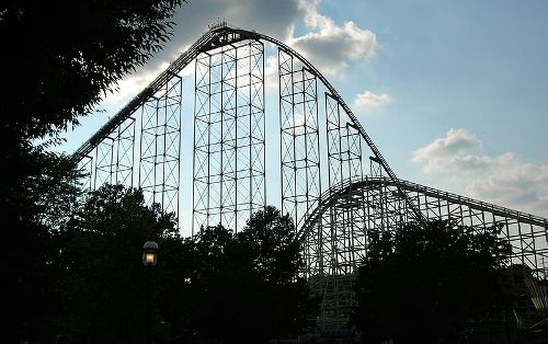 Facts about Roller Coasters