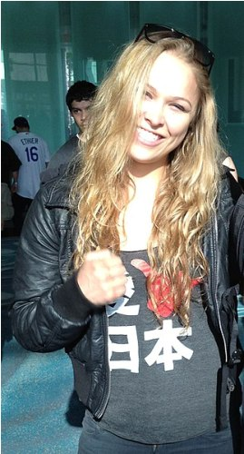 Facts about Ronda Rousey