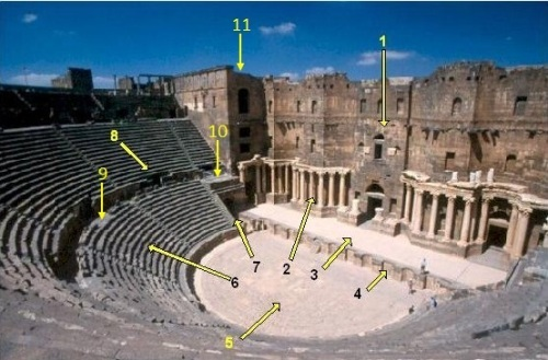 Roman Theatre Facts