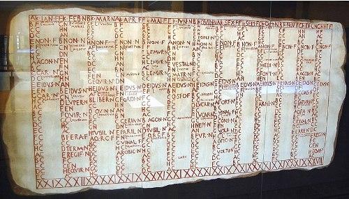 The Roman Calendar Pictures