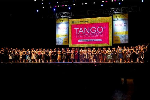 Facts about Tango Dancing