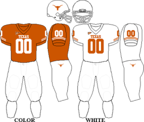 Texas Longhorns Facts